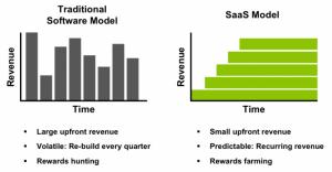 modelo-negocio2