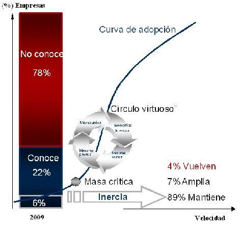 idc-saas-2009